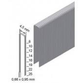 Скоба каркасная (столярная) Prebena типа O-12 (15 тис. шт.)